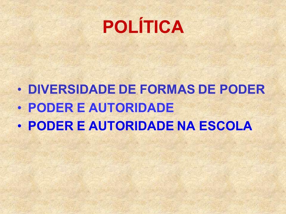 POLÍTICA DIVERSIDADE DE FORMAS DE PODER PODER E AUTORIDADE