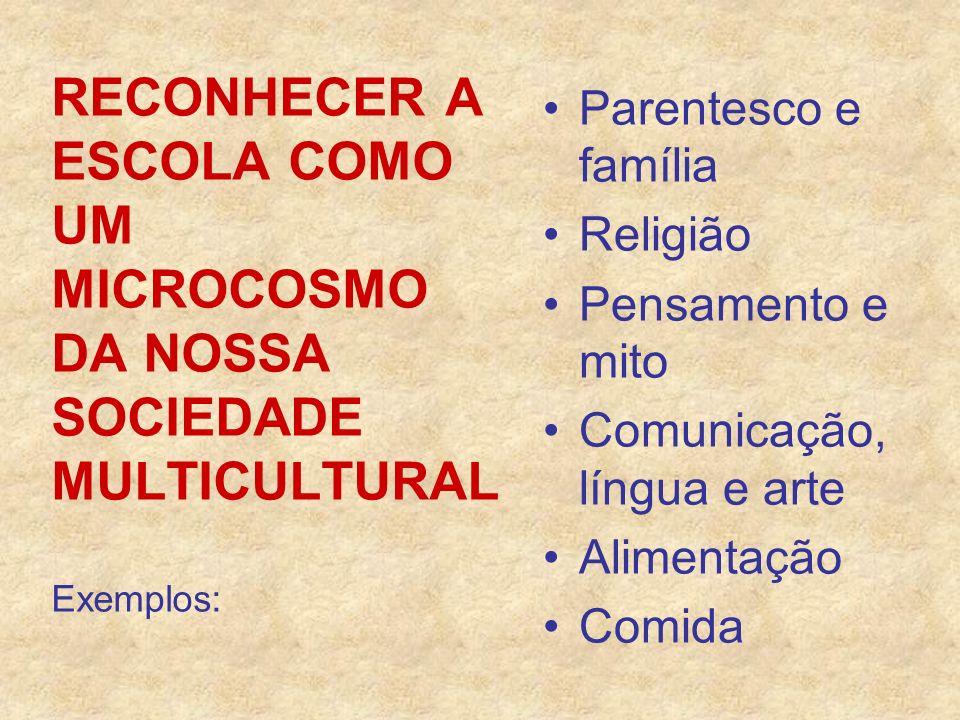 RECONHECER A ESCOLA COMO UM MICROCOSMO DA NOSSA SOCIEDADE MULTICULTURAL Exemplos: