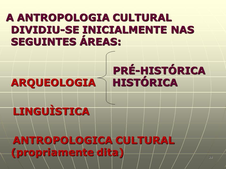 A ANTROPOLOGIA CULTURAL DIVIDIU-SE INICIALMENTE NAS SEGUINTES ÁREAS: