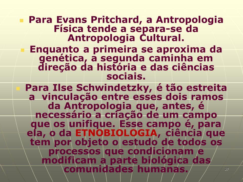 Para Evans Pritchard, a Antropologia Física tende a separa-se da Antropologia Cultural.