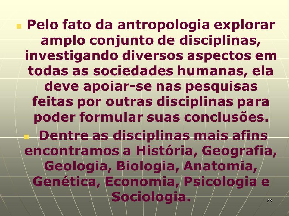 Pelo fato da antropologia explorar amplo conjunto de disciplinas, investigando diversos aspectos em todas as sociedades humanas, ela deve apoiar-se nas pesquisas feitas por outras disciplinas para poder formular suas conclusões.