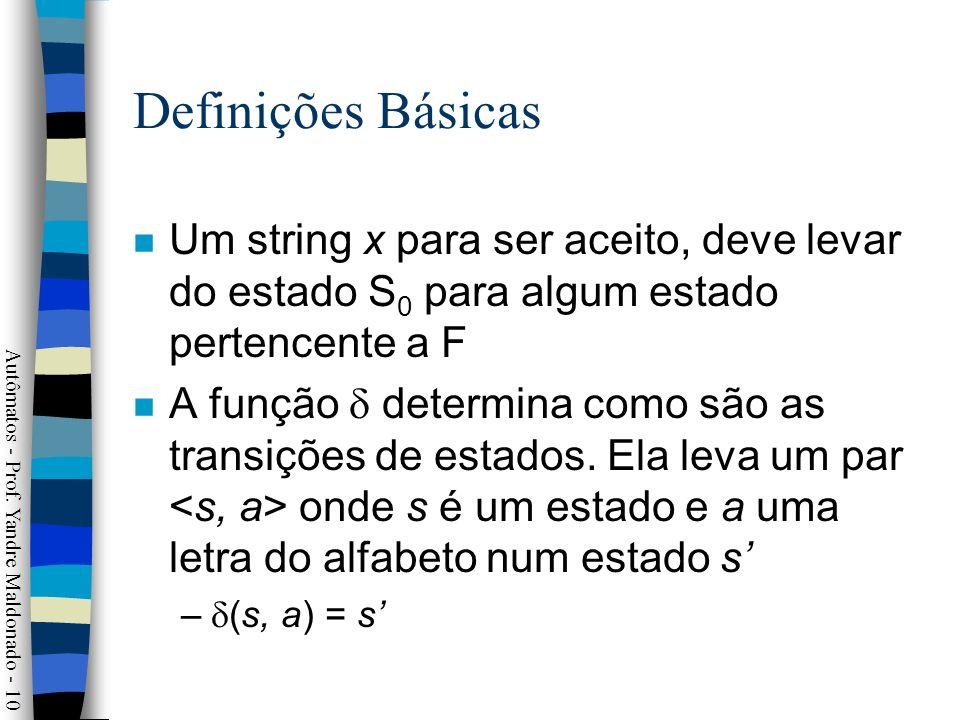 Definições Básicas Um string x para ser aceito, deve levar do estado S0 para algum estado pertencente a F.