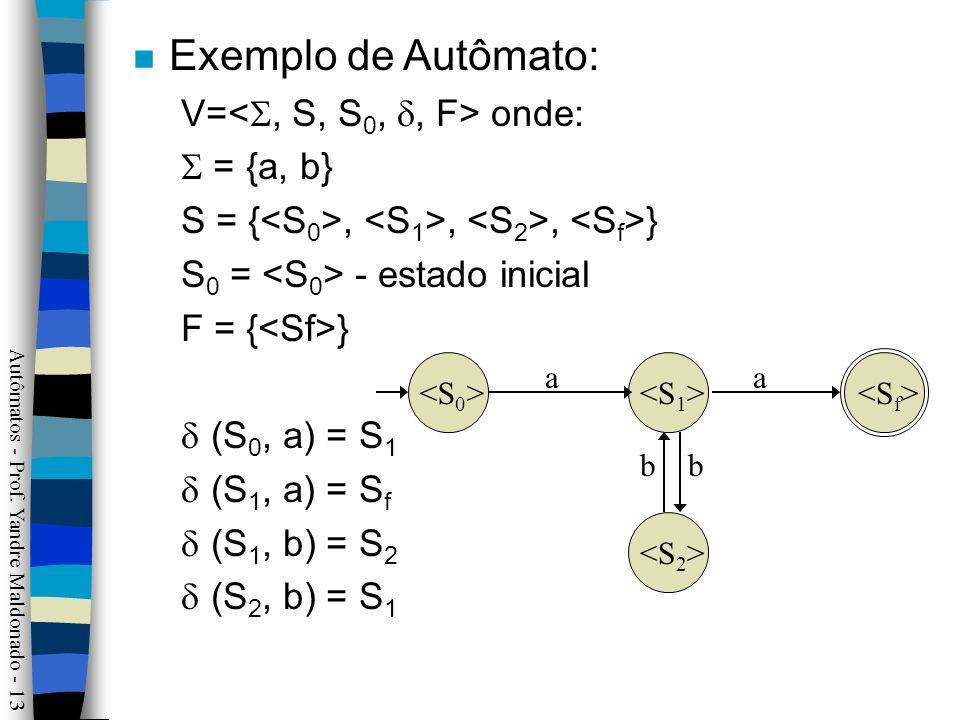 Exemplo de Autômato: V=<, S, S0, , F> onde:  = {a, b}