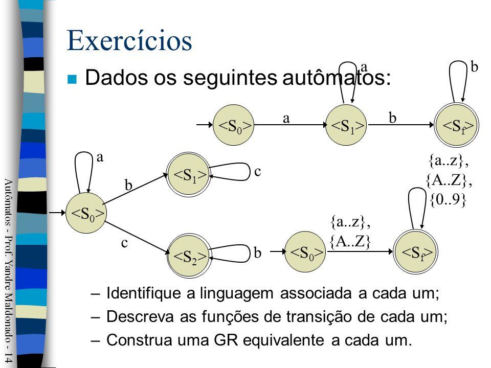 Exercícios Dados os seguintes autômatos: <S0> <S1>