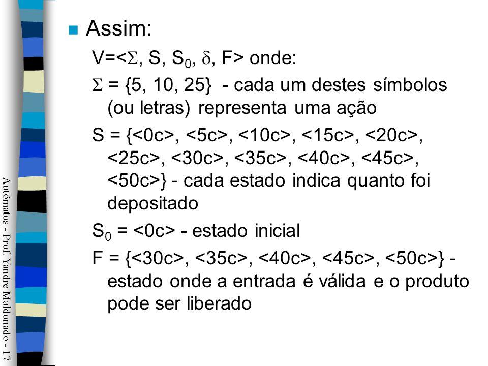 Assim: V=<, S, S0, , F> onde: