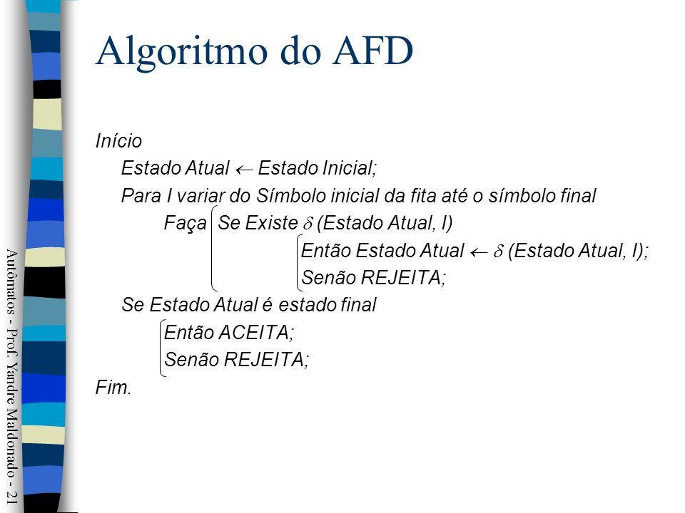Algoritmo do AFD Início Estado Atual  Estado Inicial;