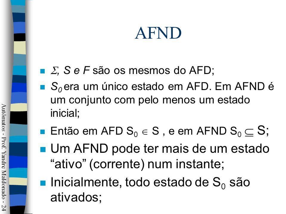 AFND , S e F são os mesmos do AFD; S0 era um único estado em AFD. Em AFND é um conjunto com pelo menos um estado inicial;