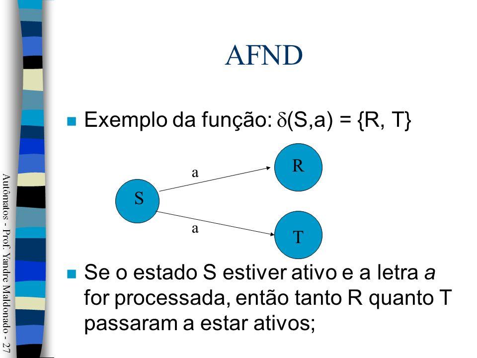 AFND Exemplo da função: (S,a) = {R, T}
