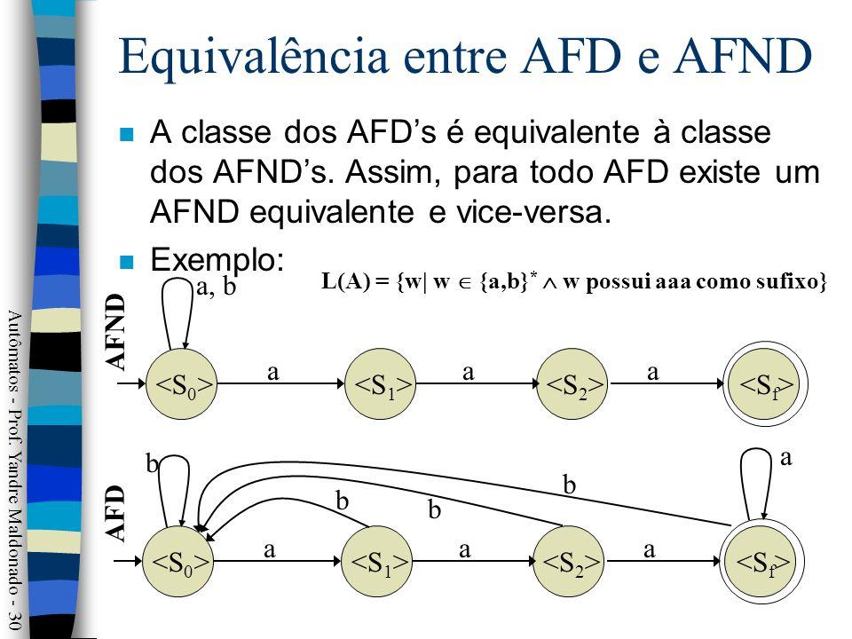 Equivalência entre AFD e AFND