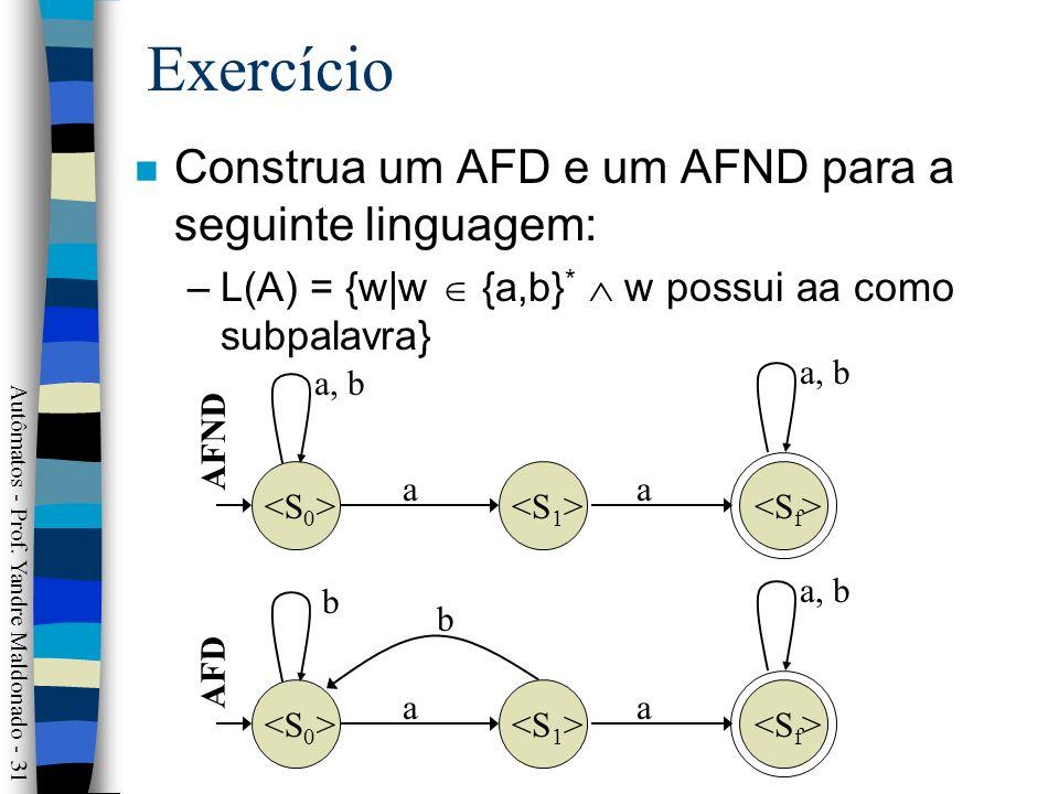 Exercício Construa um AFD e um AFND para a seguinte linguagem: