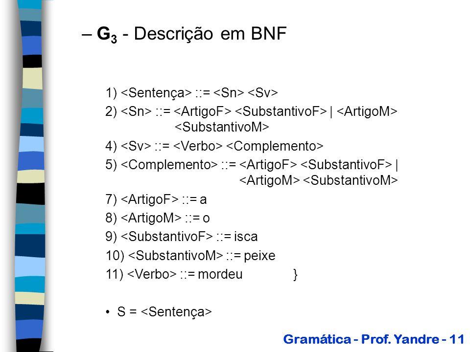 G3 - Descrição em BNF 1) <Sentença> ::= <Sn> <Sv>