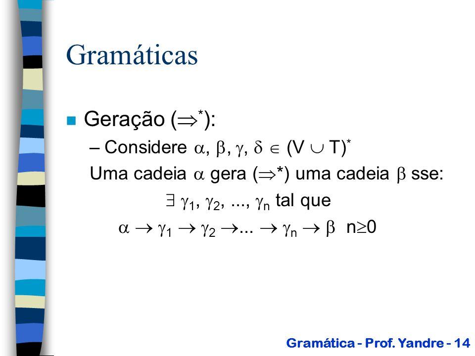 Gramáticas Geração (*): Considere , , ,   (V  T)*
