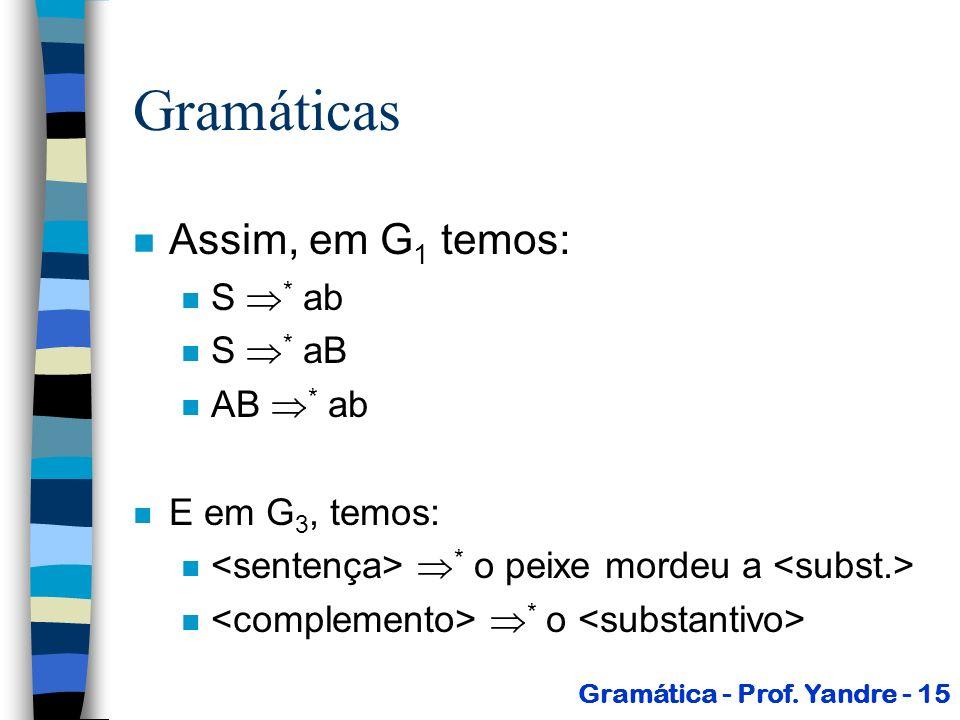 Gramáticas Assim, em G1 temos: S * ab S * aB AB * ab