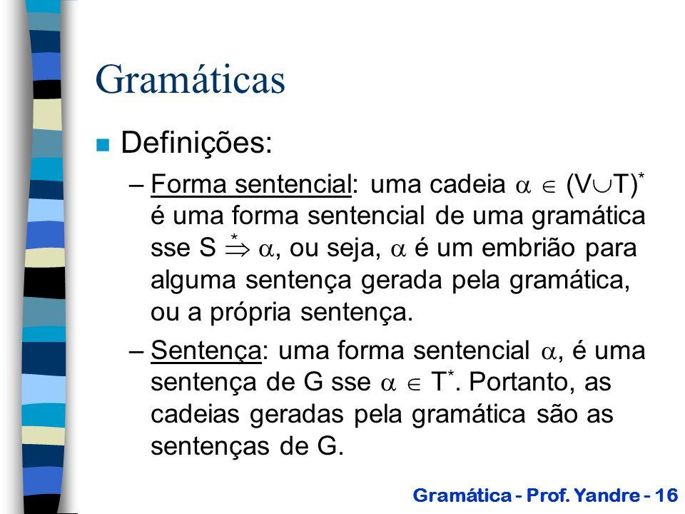 Gramáticas Definições: