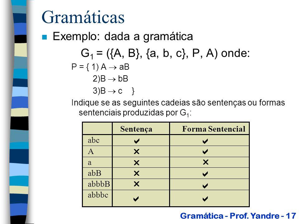 G1 = ({A, B}, {a, b, c}, P, A) onde: