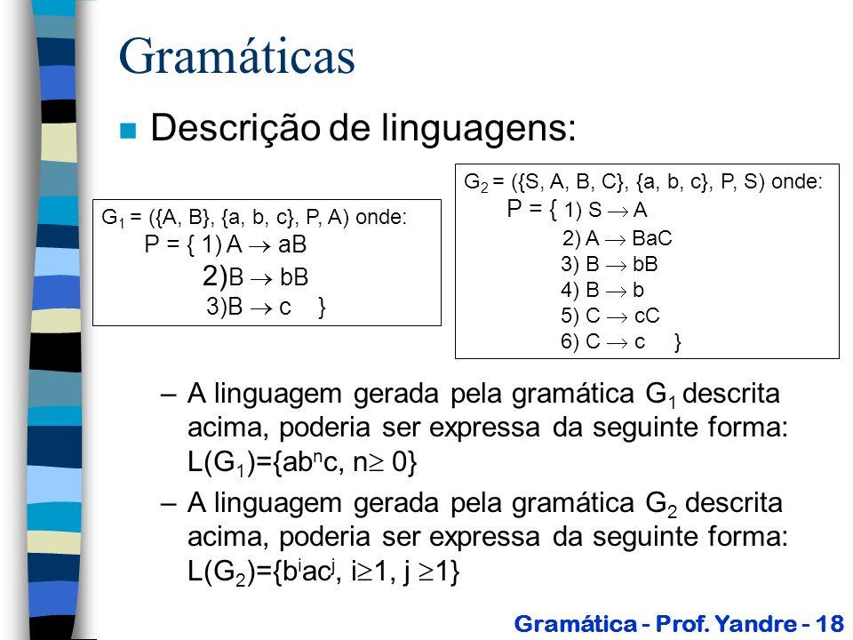 Gramáticas Descrição de linguagens: 2)B  bB