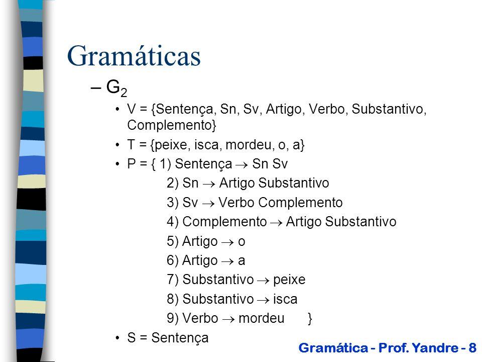 Gramáticas G2. V = {Sentença, Sn, Sv, Artigo, Verbo, Substantivo, Complemento} T = {peixe, isca, mordeu, o, a}