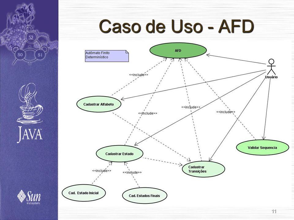 Caso de Uso - AFD