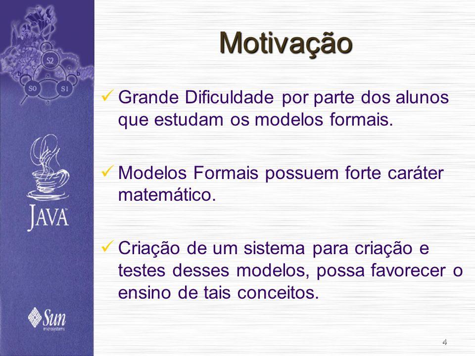 Motivação Grande Dificuldade por parte dos alunos que estudam os modelos formais. Modelos Formais possuem forte caráter matemático.
