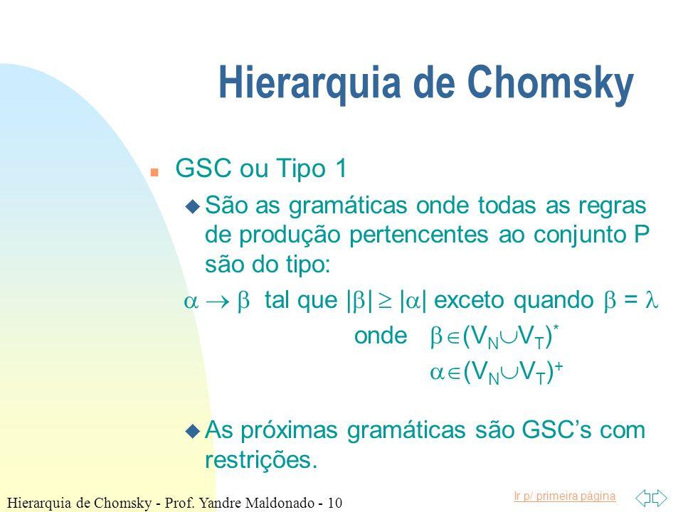 Hierarquia de Chomsky GSC ou Tipo 1