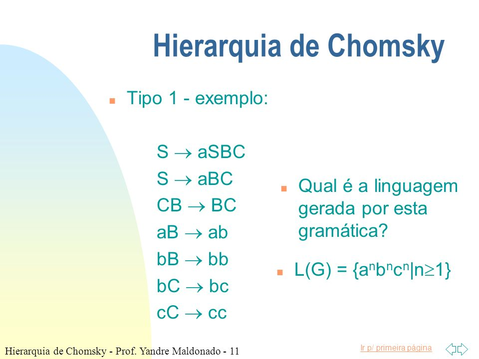Hierarquia de Chomsky Tipo 1 - exemplo: S  aSBC S  aBC CB  BC