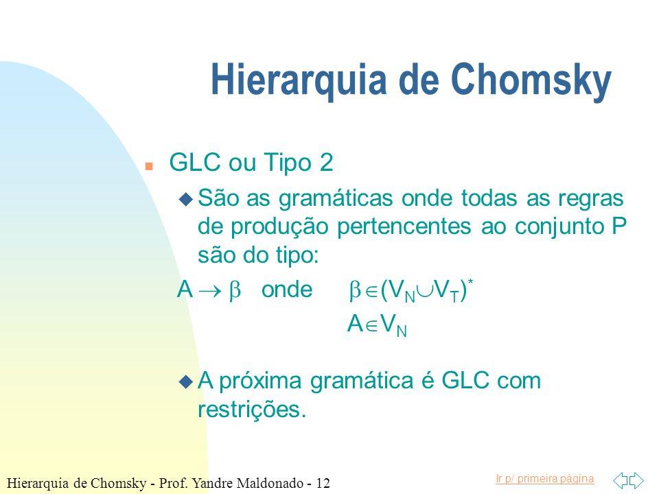 Hierarquia de Chomsky GLC ou Tipo 2