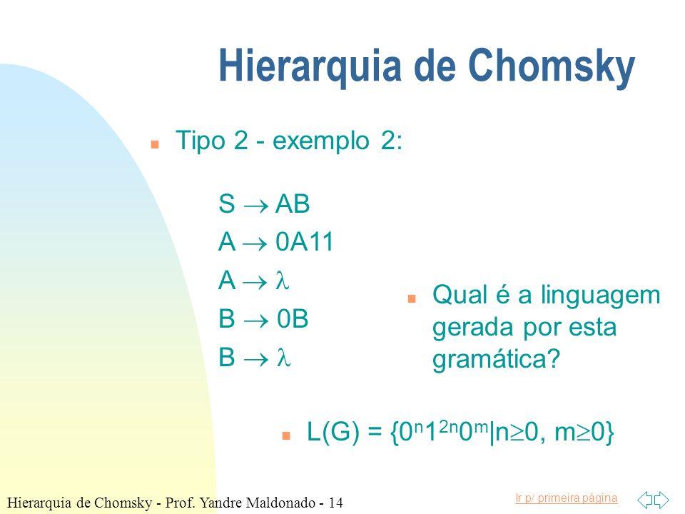 Hierarquia de Chomsky Tipo 2 - exemplo 2: S  AB A  0A11 A   B  0B
