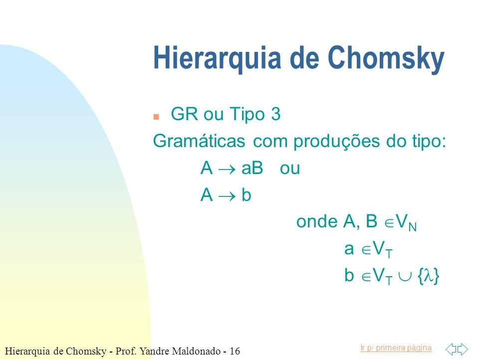Hierarquia de Chomsky GR ou Tipo 3 Gramáticas com produções do tipo: