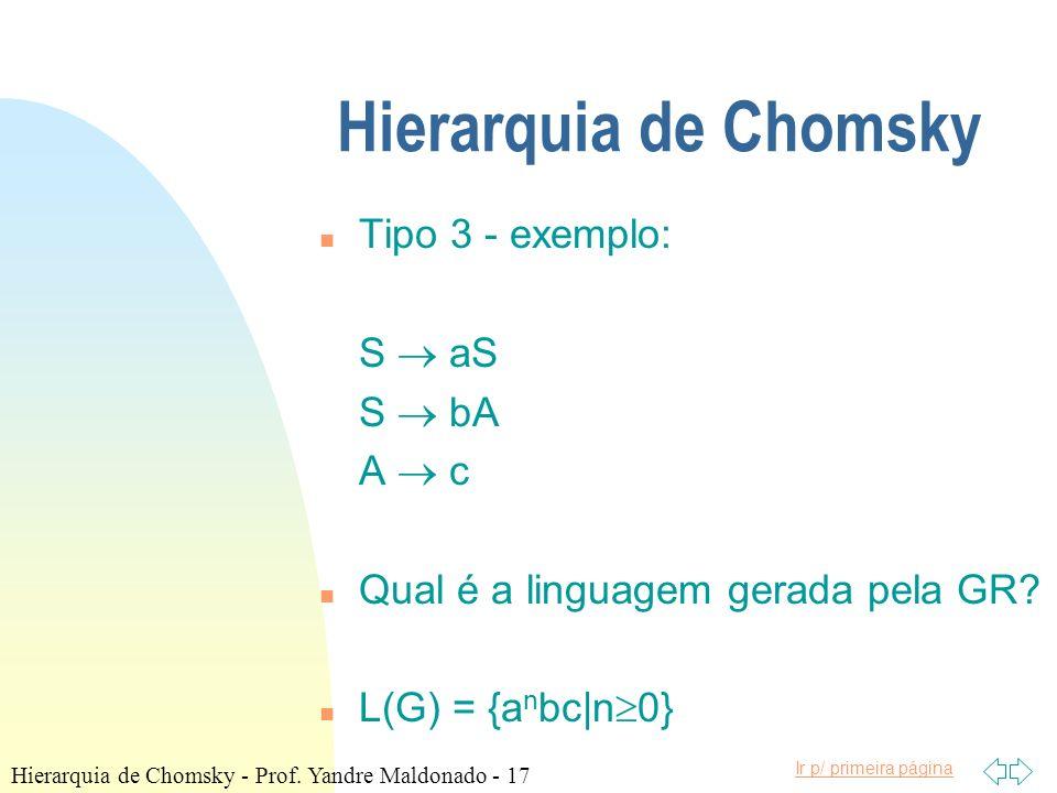Hierarquia de Chomsky Tipo 3 - exemplo: S  aS S  bA A  c