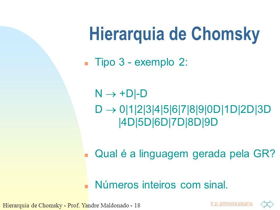Hierarquia de Chomsky Tipo 3 - exemplo 2: N  +D|-D