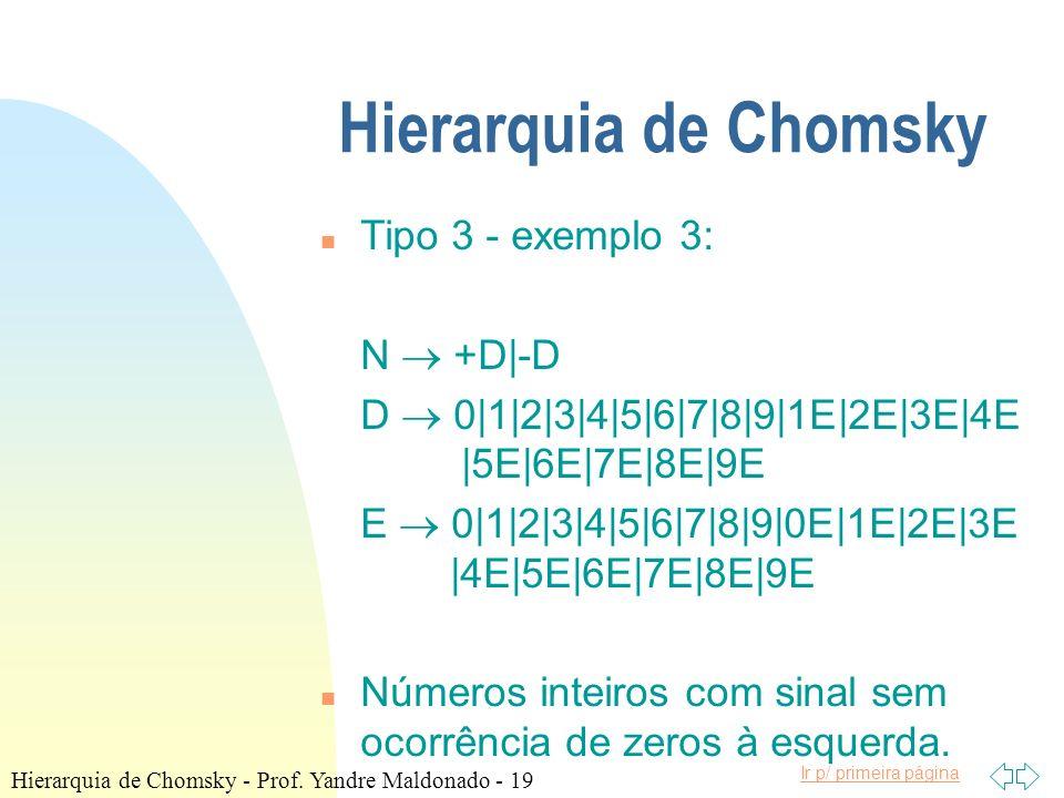 Hierarquia de Chomsky Tipo 3 - exemplo 3: N  +D|-D