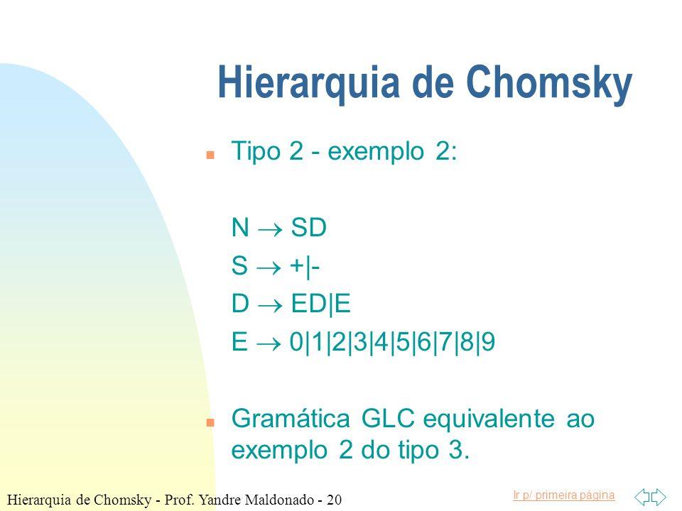 Hierarquia de Chomsky Tipo 2 - exemplo 2: N  SD S  +|- D  ED|E
