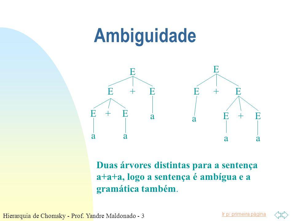 25/03/2017 Ambiguidade. E. + a. Duas árvores distintas para a sentença a+a+a, logo a sentença é ambígua e a gramática também.