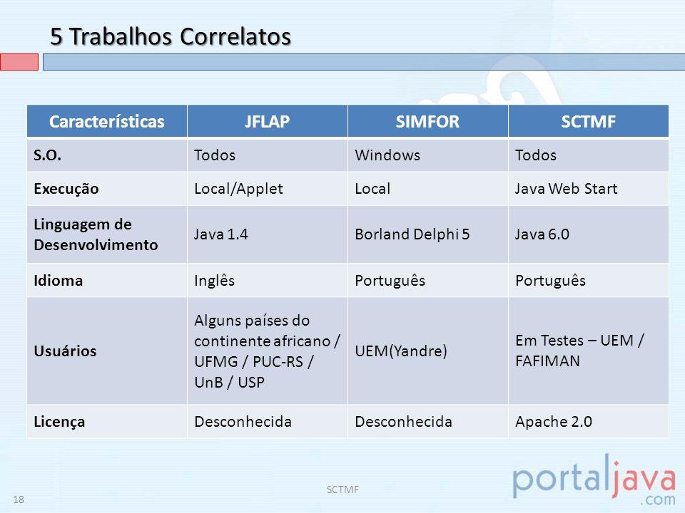 5 Trabalhos Correlatos Características JFLAP SIMFOR SCTMF S.O. Todos