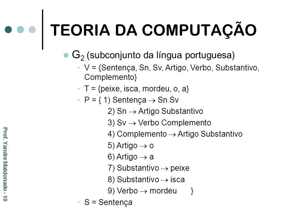TEORIA DA COMPUTAÇÃO G2 (subconjunto da língua portuguesa)