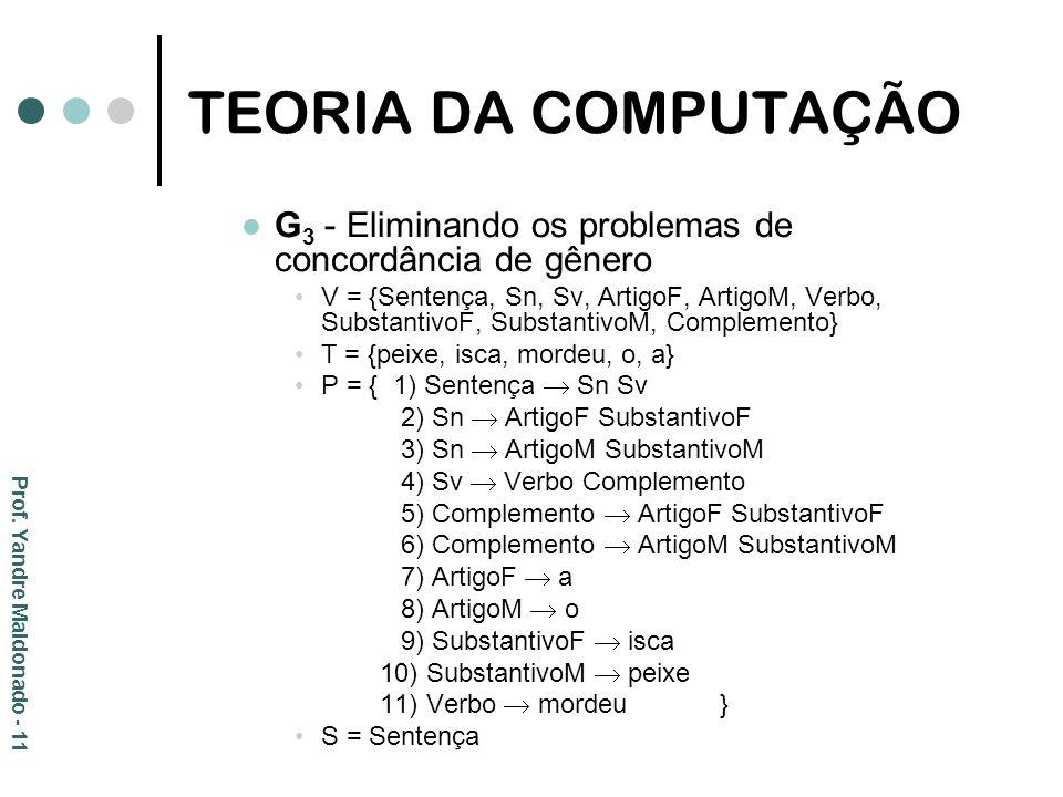 TEORIA DA COMPUTAÇÃO G3 - Eliminando os problemas de concordância de gênero.