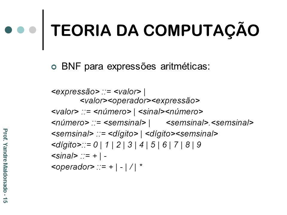 TEORIA DA COMPUTAÇÃO BNF para expressões aritméticas: