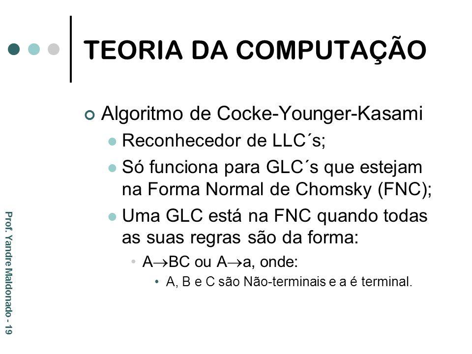 TEORIA DA COMPUTAÇÃO Algoritmo de Cocke-Younger-Kasami