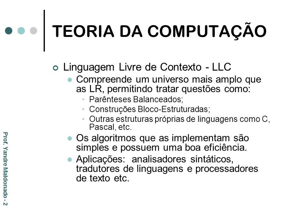 TEORIA DA COMPUTAÇÃO Linguagem Livre de Contexto - LLC