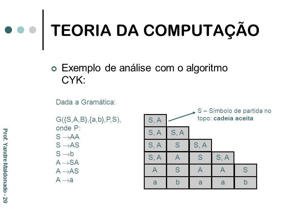 TEORIA DA COMPUTAÇÃO Exemplo de análise com o algoritmo CYK: