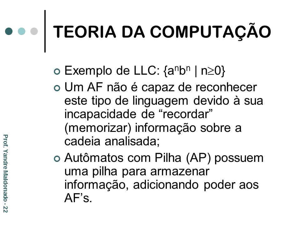 TEORIA DA COMPUTAÇÃO Exemplo de LLC: {anbn | n0}