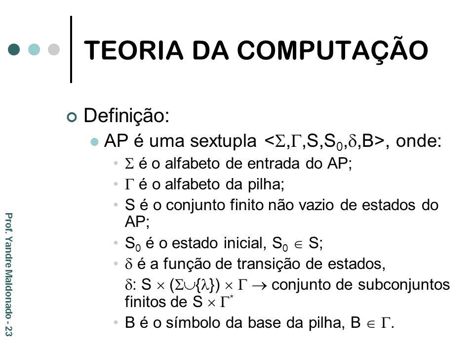 TEORIA DA COMPUTAÇÃO Definição: