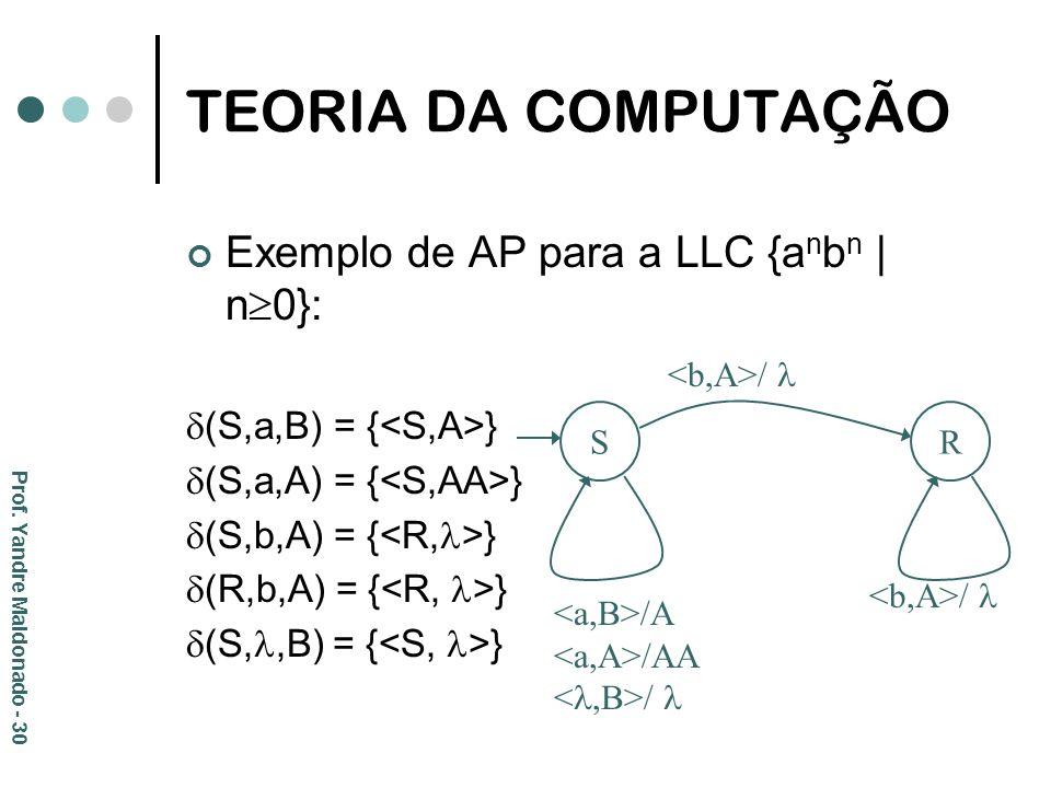TEORIA DA COMPUTAÇÃO Exemplo de AP para a LLC {anbn | n0}:
