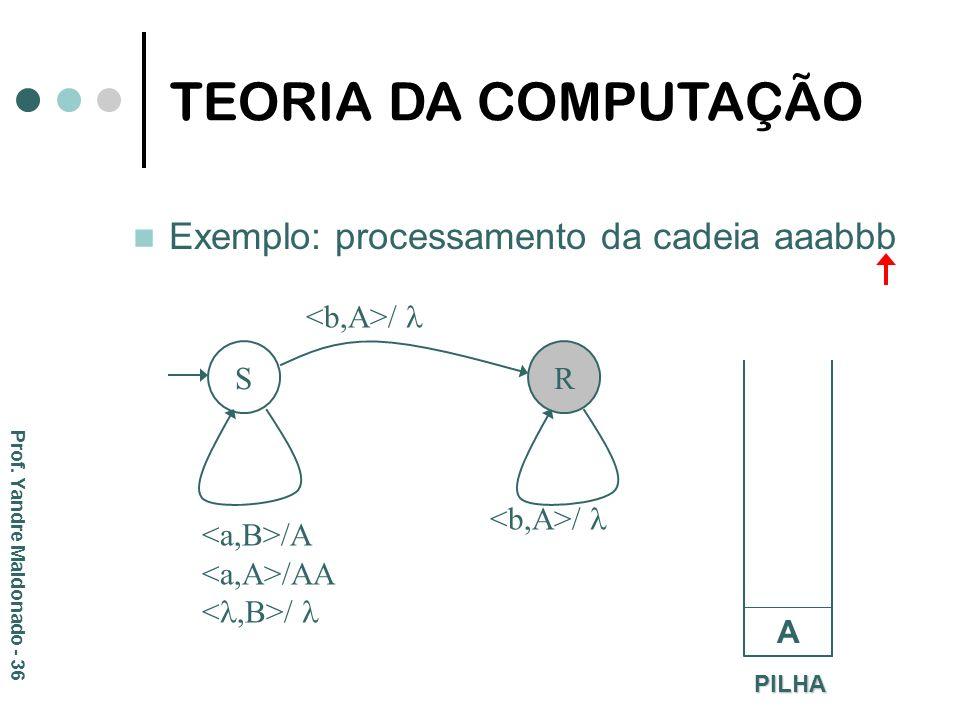 TEORIA DA COMPUTAÇÃO Exemplo: processamento da cadeia aaabbb