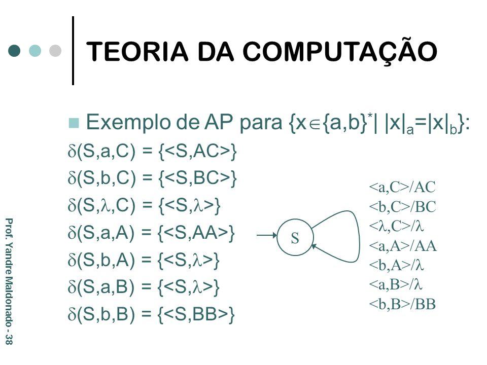 TEORIA DA COMPUTAÇÃO Exemplo de AP para {x{a,b}*| |x|a=|x|b}:
