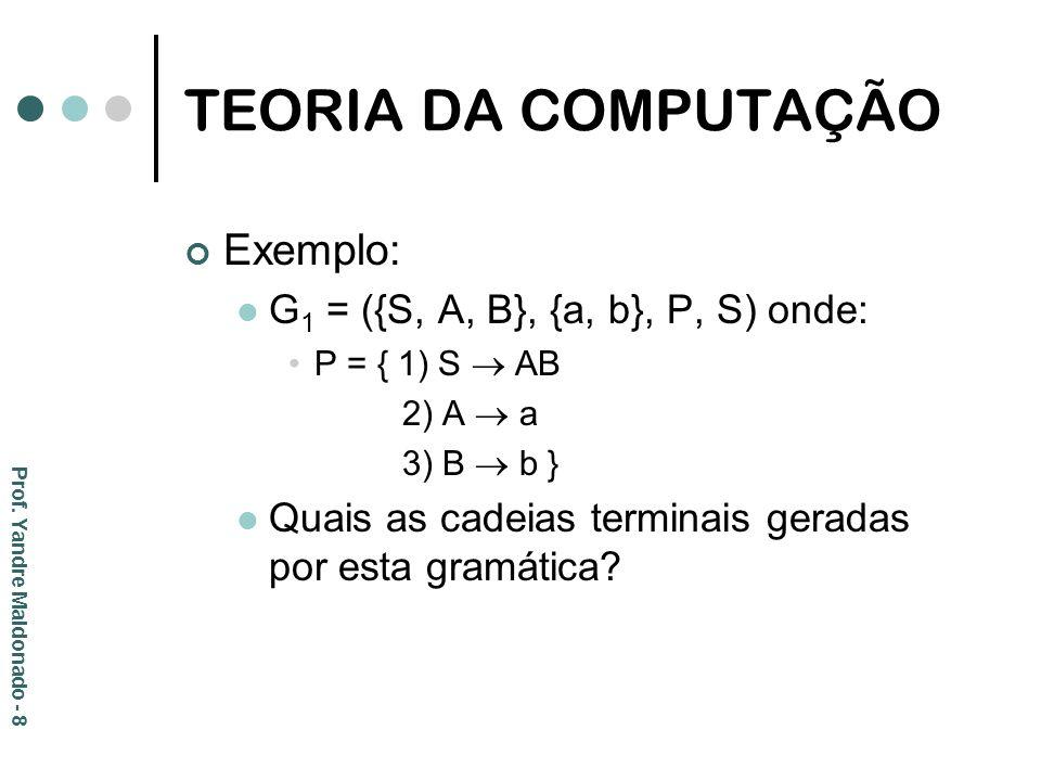 TEORIA DA COMPUTAÇÃO Exemplo: G1 = ({S, A, B}, {a, b}, P, S) onde: