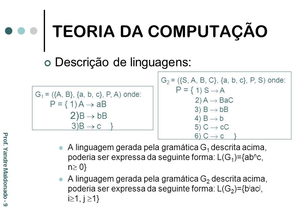 TEORIA DA COMPUTAÇÃO Descrição de linguagens: 2)B  bB P = { 1) S  A
