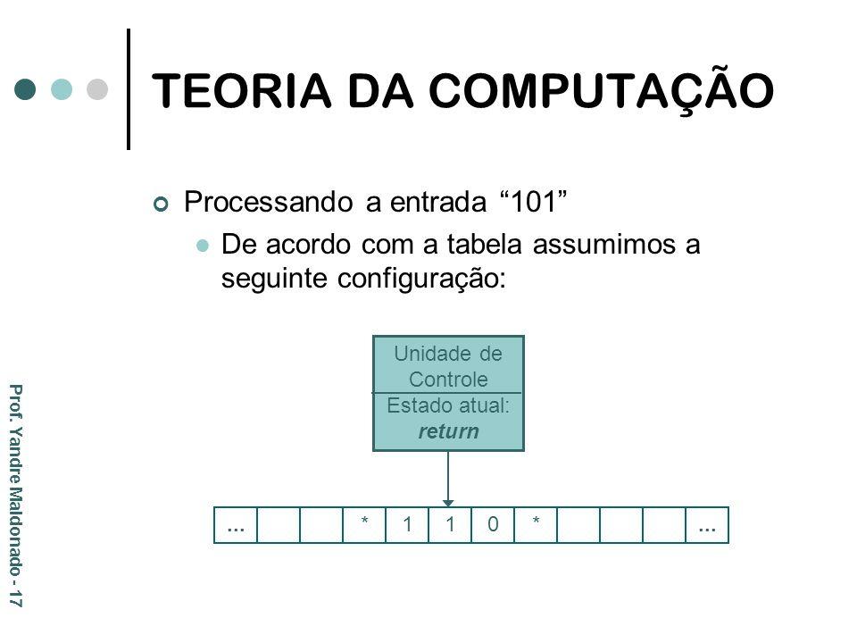 TEORIA DA COMPUTAÇÃO Processando a entrada 101