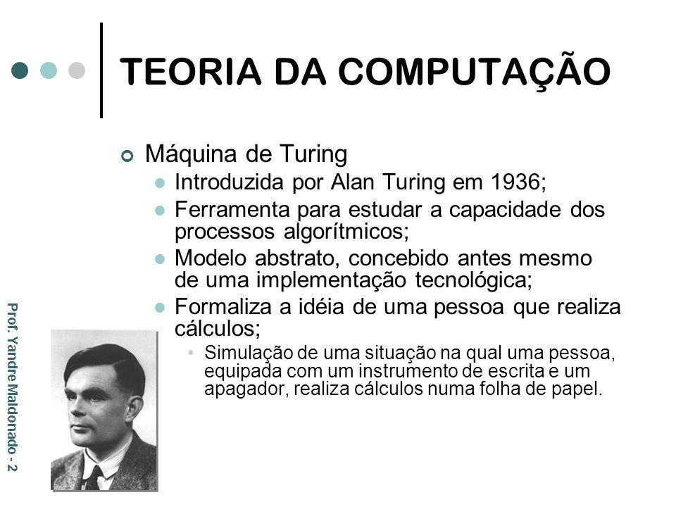 TEORIA DA COMPUTAÇÃO Máquina de Turing
