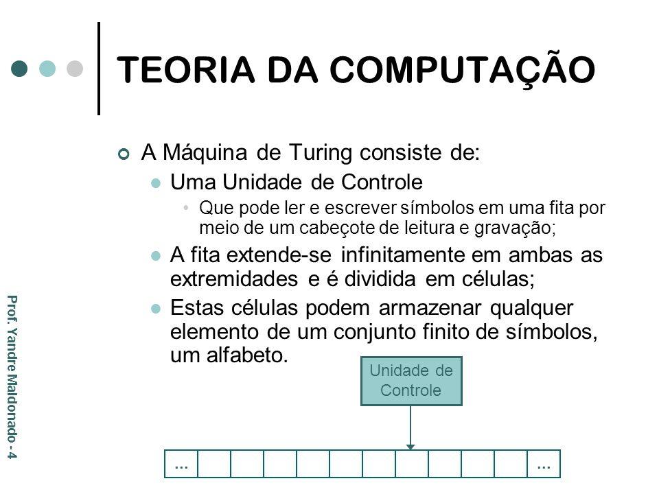 TEORIA DA COMPUTAÇÃO A Máquina de Turing consiste de: